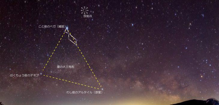 2021年4月こと座流星群の図